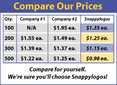 Compare our Prices